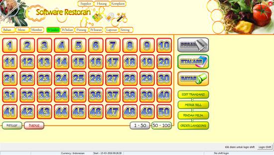 Aplikasi Kasir Untuk Restoran Cafe Dan Rumah Makan